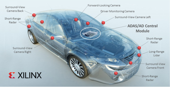 Xilinx and Daimler collaborate to develop artificial intelligence automotive applications-SemiMedia