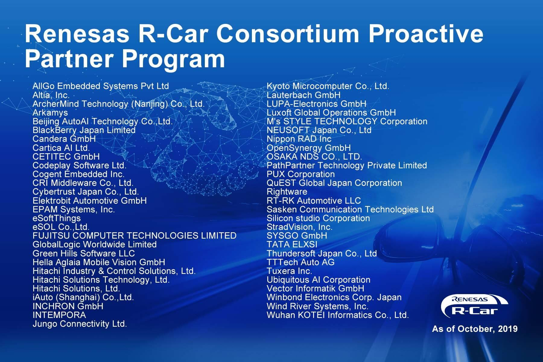 Renesas introduces the R-Car Consortium Proactive Partner Program to accelerate automotive mobility innovation-SemiMedia
