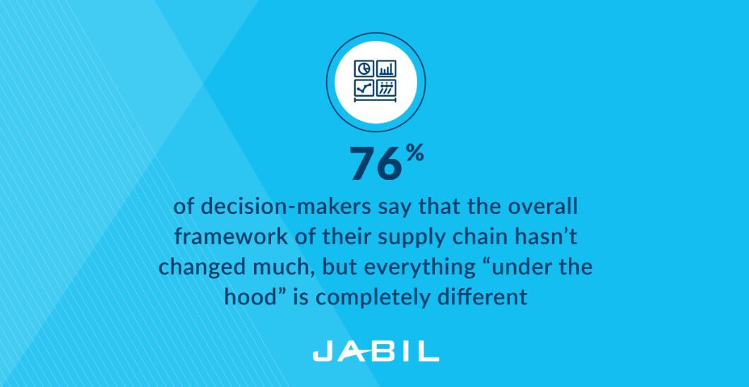 6 Secrets for Strong Supplier Relationship Management from Jabil-SemiMedia